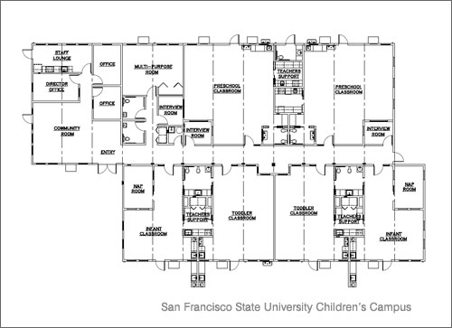 SFSU Childcare Facility